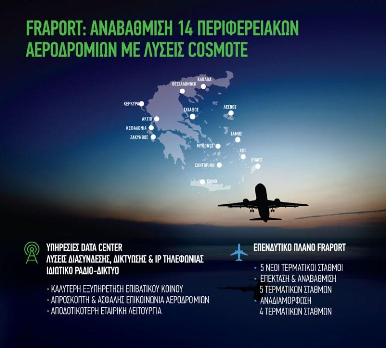 Η Fraport αναβαθμίζει τα 14 περιφερειακά αεροδρόμια με λύσεις COSMOTE