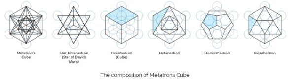 Thus the work for ascending beings is to firstly build the 3D Earth Merkabah within their light body, which through meditation, cleansing and the opening of the heart chakra – is not so difficult. All beings vibrating at the level of the heart chakra will automatically achieve this. The next task is to build the 5th dimensional Earth Merkabah (The Metatron's Cube) within their light body. The Metatrons cube is a compound of all five Platonic Solids combined.