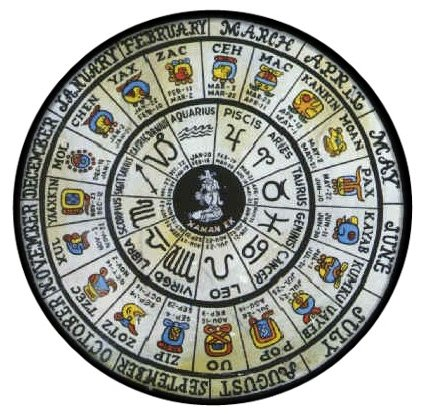Mayan Zodiac Symbols And Names | in5d.com | Esoteric, Spiritual and Metaphysical Database