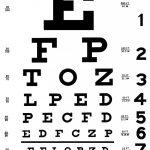 20/20 Eyesight, 100% FREE, HOLISTIC and NATURAL: The Bates Method Of Vision Education
