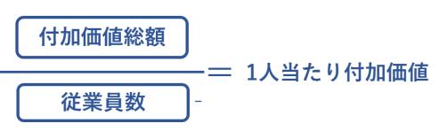 1人当たり付加価値の計算式