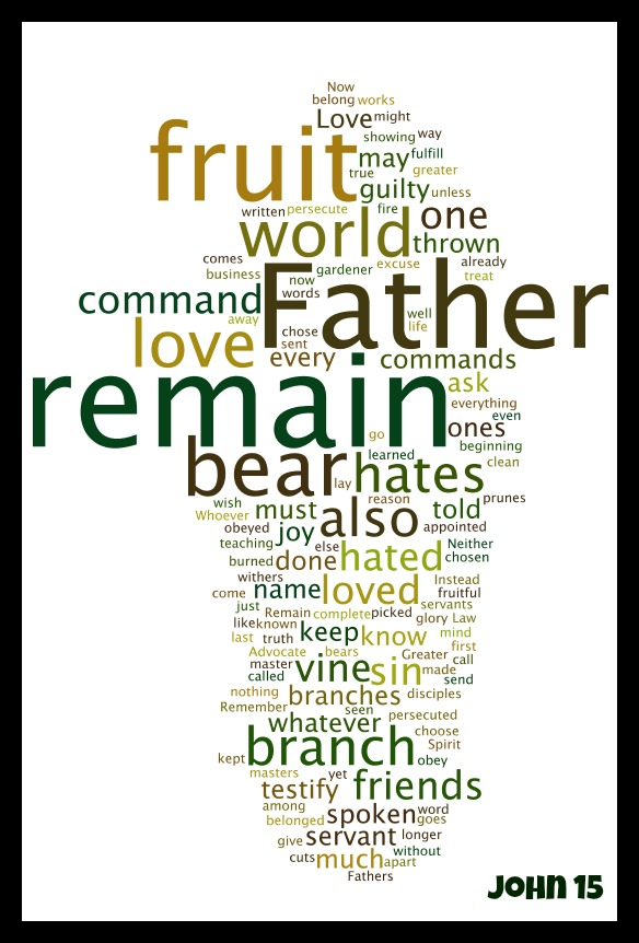 Design experiments with a Word Cloud of John 15 - Part 1 (1/6)