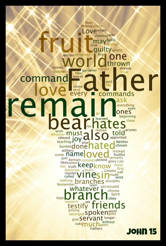 Design experiments with a Word Cloud of John 15 - Part 1 (2/6)