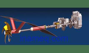 Propeller design theory