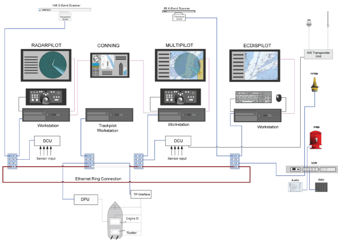 Wartsila VDR 4360 system overview