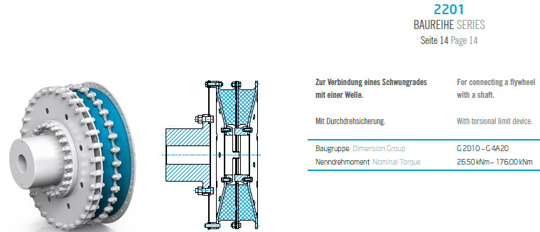 VULKANS Couplings RATO S+ type 2201