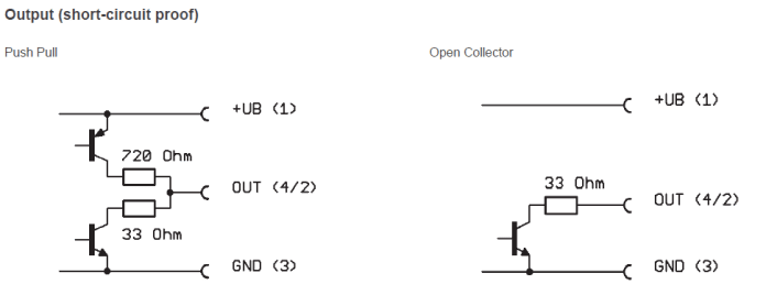 Output (short-circuit proof)