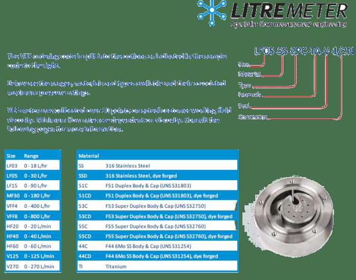 Specialist flow measurement engineering
