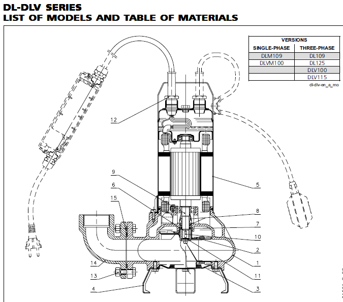 DL-DLV SERIES LIST OF MODELS AND TABLE OF MATERIALS