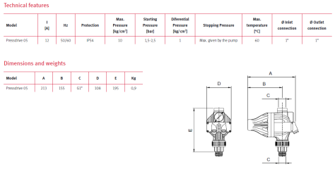 Technical features, dimensions and weight