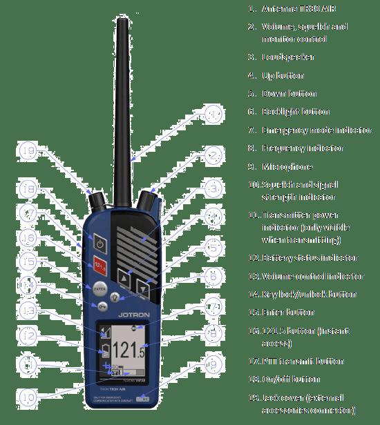 TRON TR30 AIR EMERGENCY VHF AM RADIO