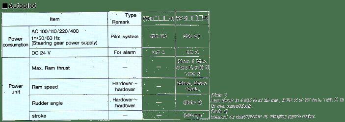 Auto Pilot Specification