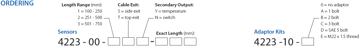 Lightweight Liquid Level Sensor Ordering