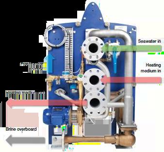 AQUA - Single stage freshwater generator