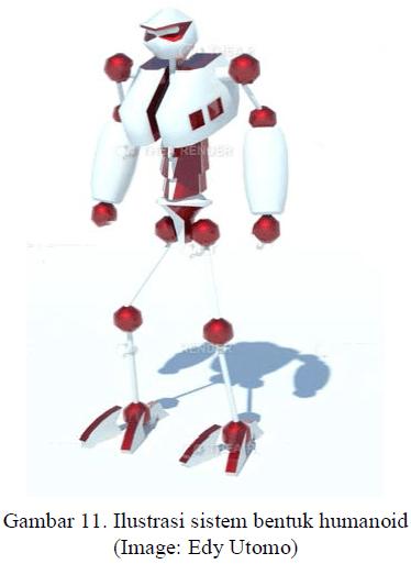 Ilustrasi sistem bentuk humanoid