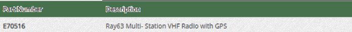Ordering Information Radio Communication