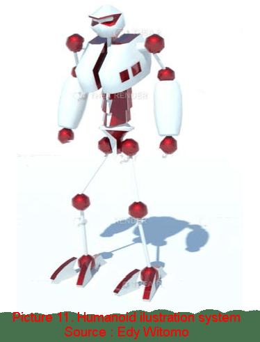 Humanoid illustration system