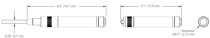 Pressure & Level Sensors Type LevelSCOUT Dimension