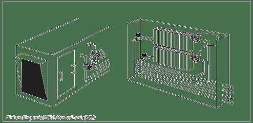 Air Handling Unit (AHU) and Fan Coil Unit (FCU)