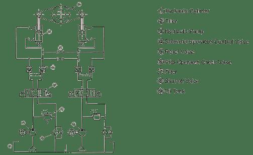Hydraulic Circuit