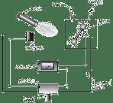 Gas analysing instrument