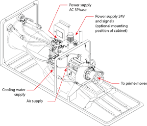 Wartsila midsize waterjets specification