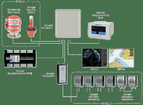 NetWave NW6000 Inland Waterways Voyage Data Recorder System
