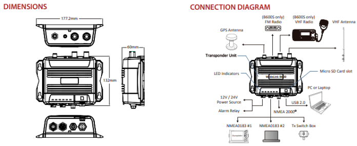 WideLink B600 AIS Class B SO Diagram And Connection Diagram