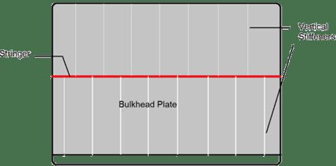 vertical stiffening of a transverse watertight bulkhead