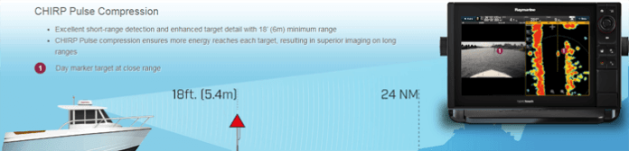 CHIRP Pulse Compression