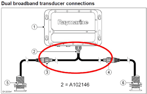 Dual broadband transducer connections