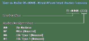 How to Order SL-ODSL Omni-Directional Sector Lantern