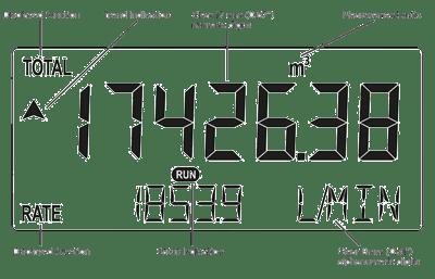 Fluidwell Indicator Liquid Type F116 Series Indicator