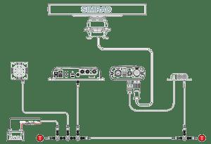 SIMRAD Installation