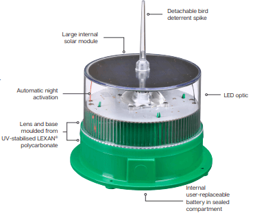 2-3NM Solar Marine Lantern (SL-60) Specification