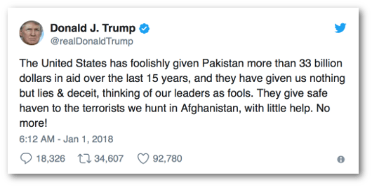 President Trump tweets no more aid to Pakistan