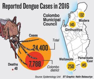 dengue-gra