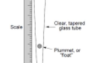 Prinsip Kerja Rotameter