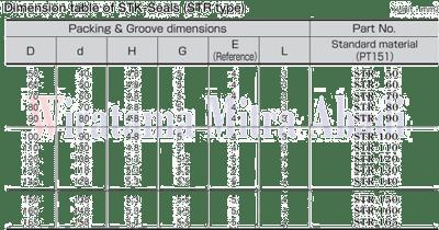 STK Seal (STR) for Rotating Joint Sakagami Dimensions