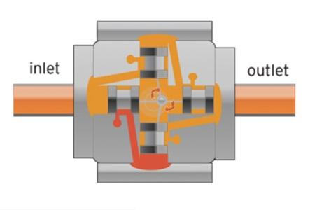 Fuel Meter Positive Displacement Flow Meter