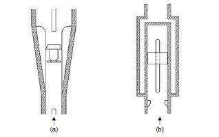 Piston Type Meter
