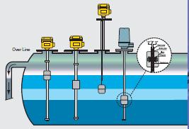 aplikasi float level transmitter