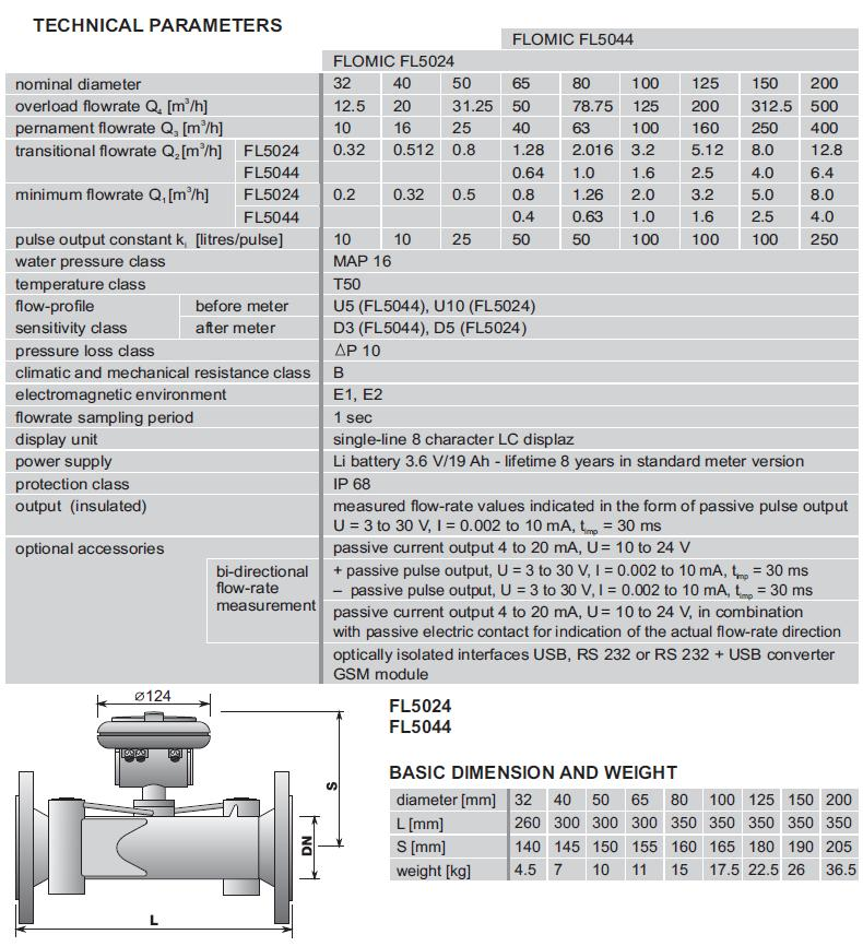 Ultrasonic water meters FLOMIC FL5024 and FL5044