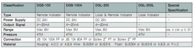 Mechanical Level Transmitter Technical Data