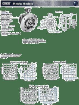 Gas Metric Models