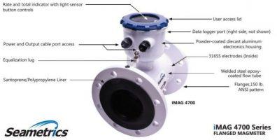 Komponen Flow Meter Magnetic