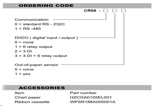 CR 06 Hybrid Recorders Order code