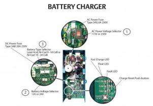 batttry charger firetrol
