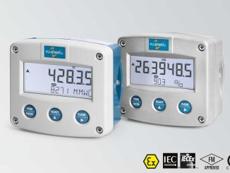 Fluidwell F074 Intrinsically Safe - Level / Pump Controller