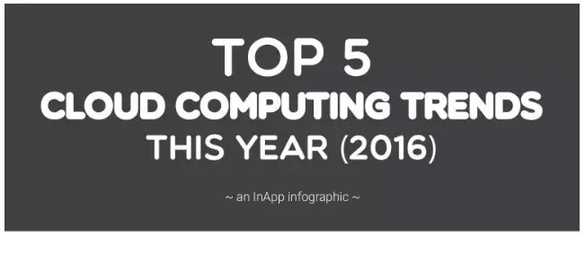 Top 5 Cloud Computing Trends This Year (2016)